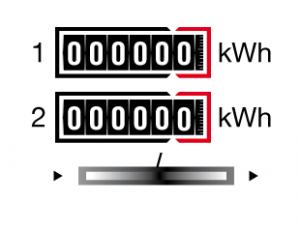 meterteller-op-nul