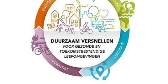 Duurzaamheidsstrategie BPD